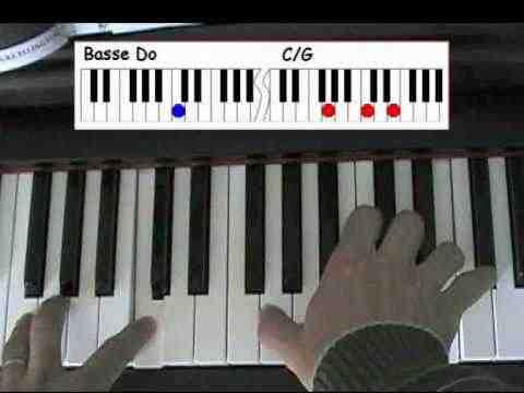 Comment apprendre le piano rapidement?