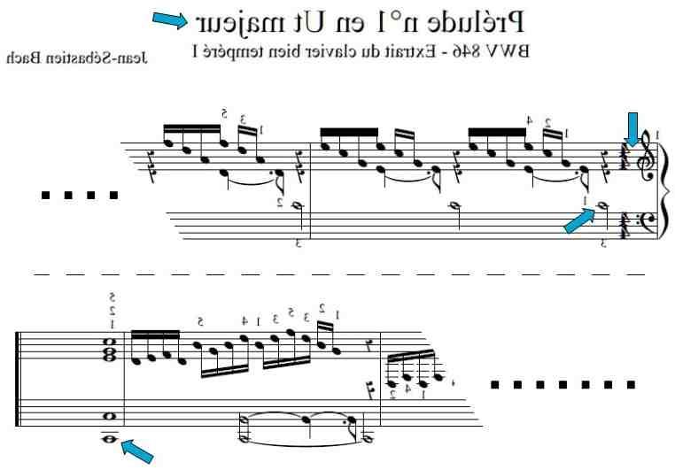 Comment trouver la partition d'une chanson ?