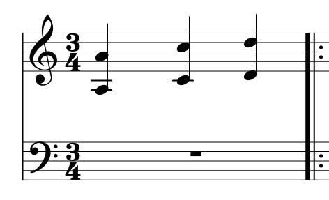 Comment trouver la rythmique d'un morceau ?