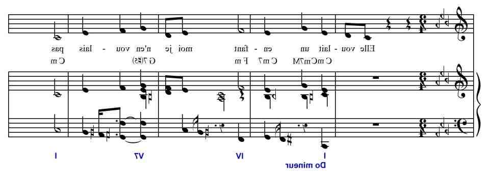Comment trouver les accords d'une chanson au piano?