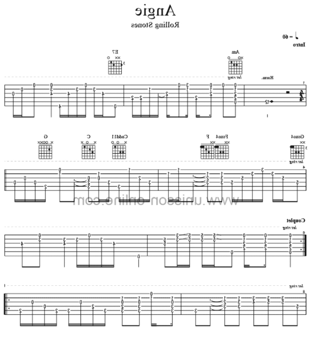 Où trouver des partitions de guitare ?