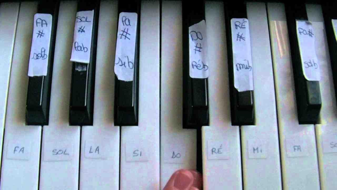 Quelle est la meilleure façon d'apprendre le fiyano?
